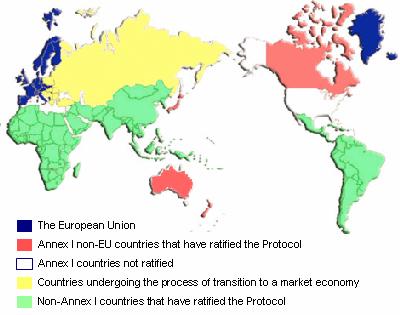 Kyoto Protocol Countries